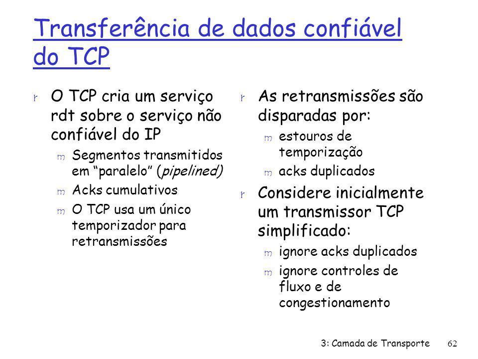 Transferência de dados confiável do TCP