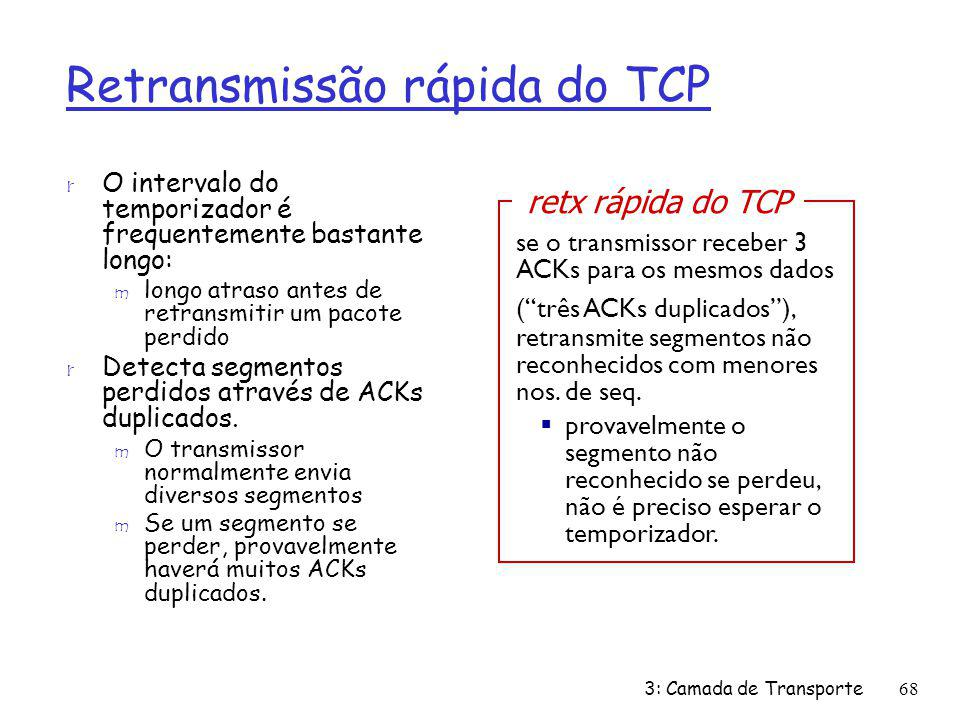 Retransmissão rápida do TCP