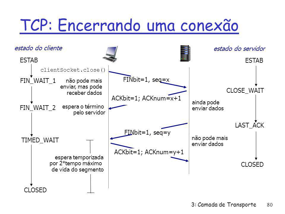 TCP: Encerrando uma conexão