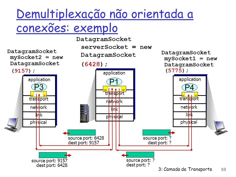 Demultiplexação não orientada a conexões: exemplo