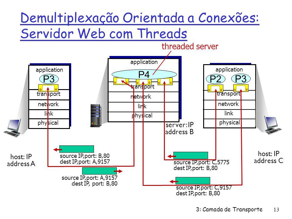Demultiplexação Orientada a Conexões: Servidor Web com Threads