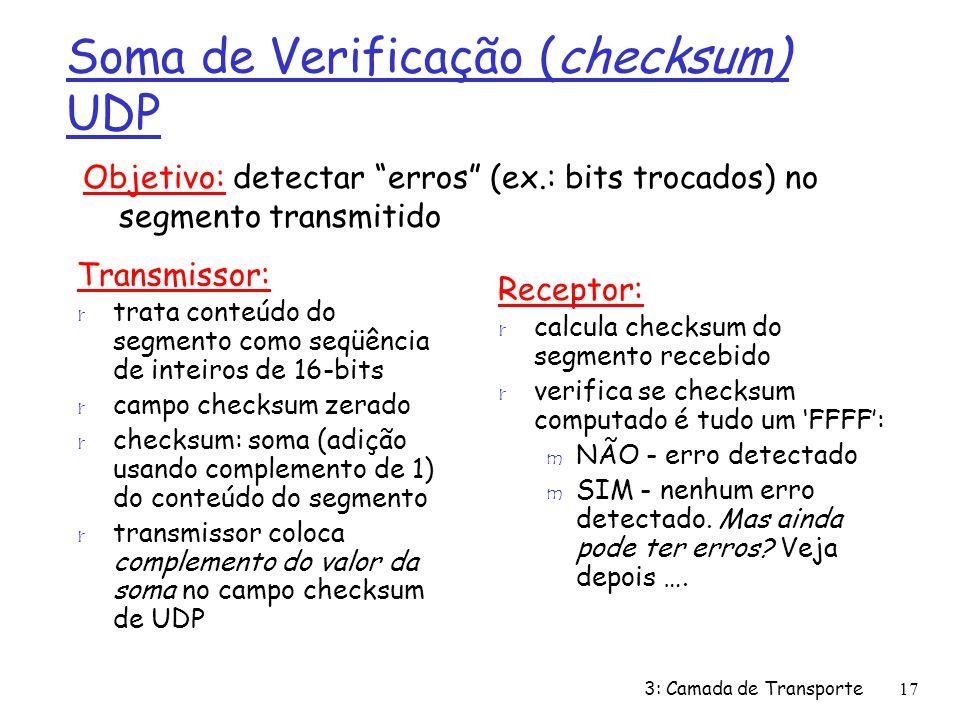 Soma de Verificação (checksum) UDP