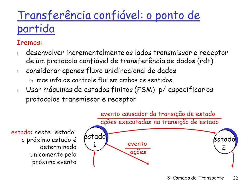 Transferência confiável: o ponto de partida
