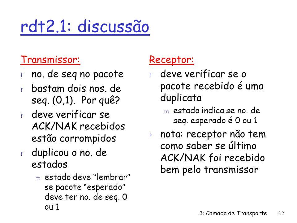rdt2.1: discussão Transmissor: no. de seq no pacote