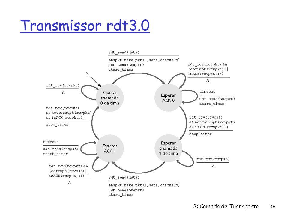 Transmissor rdt3.0 3: Camada de Transporte