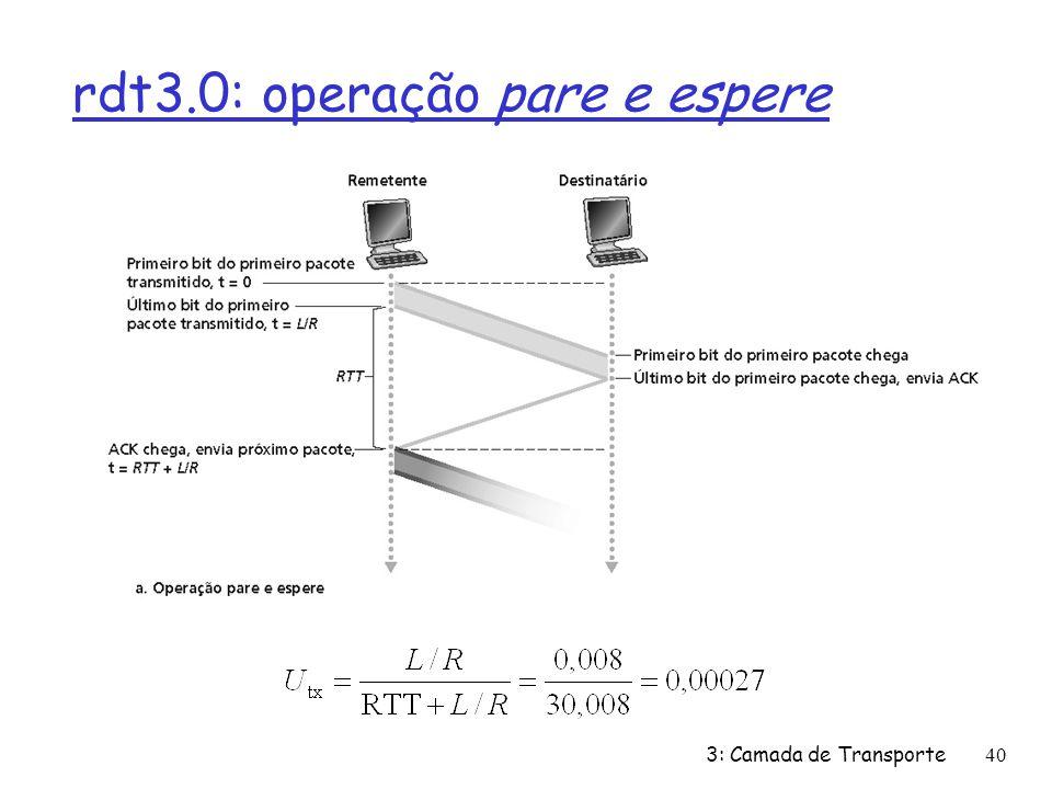 rdt3.0: operação pare e espere