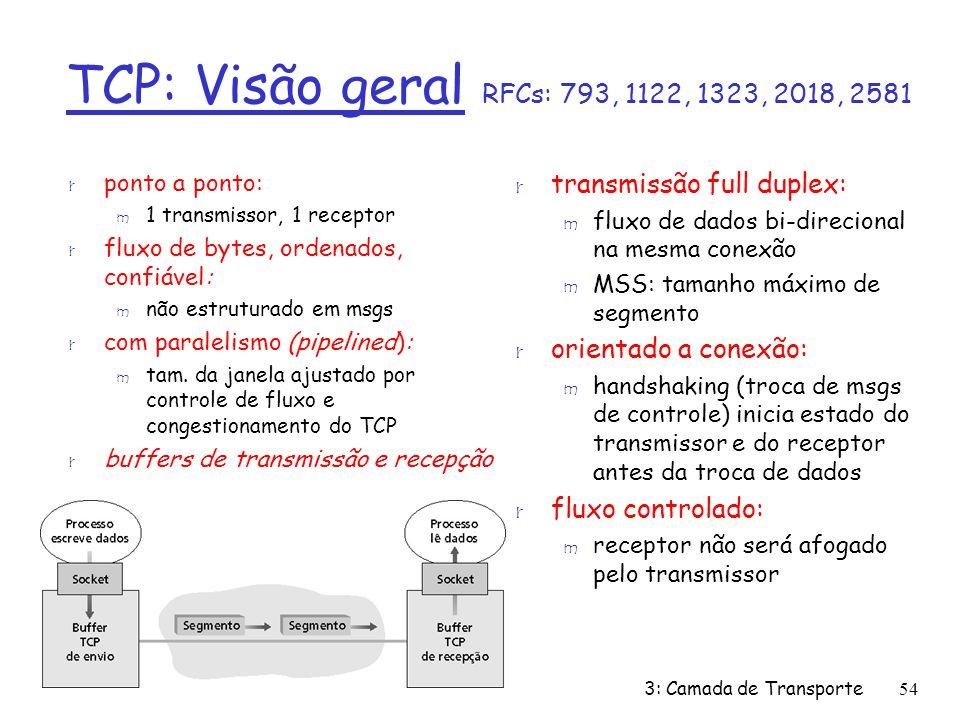 TCP: Visão geral RFCs: 793, 1122, 1323, 2018, 2581 ponto a ponto: 1 transmissor, 1 receptor. fluxo de bytes, ordenados, confiável: