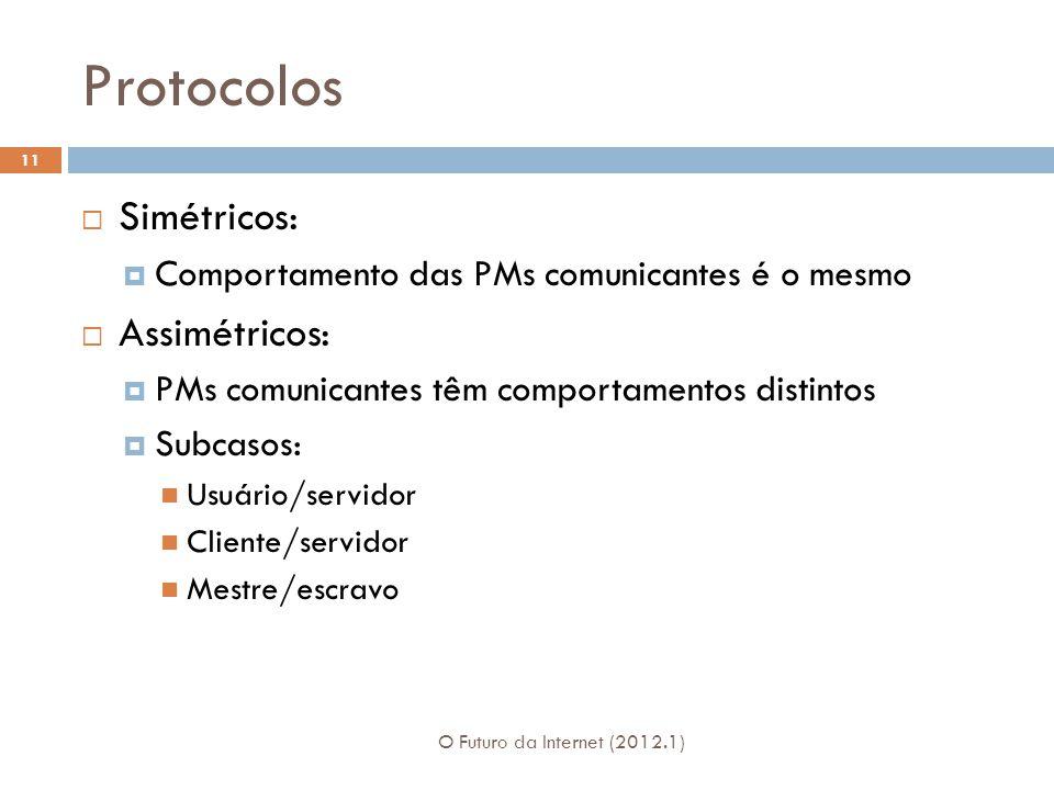 Protocolos Simétricos: Assimétricos:
