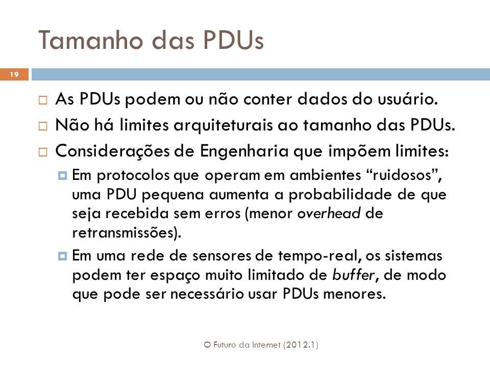 Tamanho das PDUs As PDUs podem ou não conter dados do usuário.