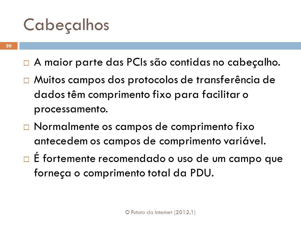 Cabeçalhos A maior parte das PCIs são contidas no cabeçalho.