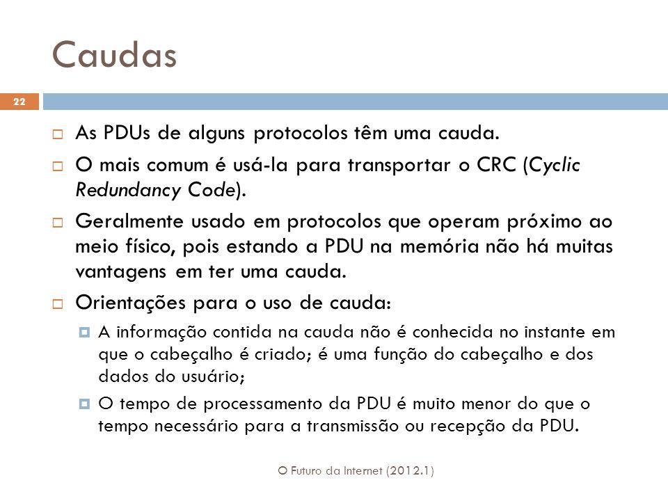 Caudas As PDUs de alguns protocolos têm uma cauda.