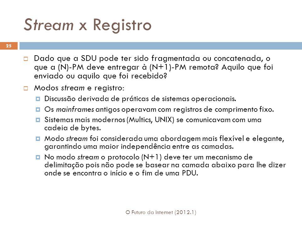 Stream x Registro