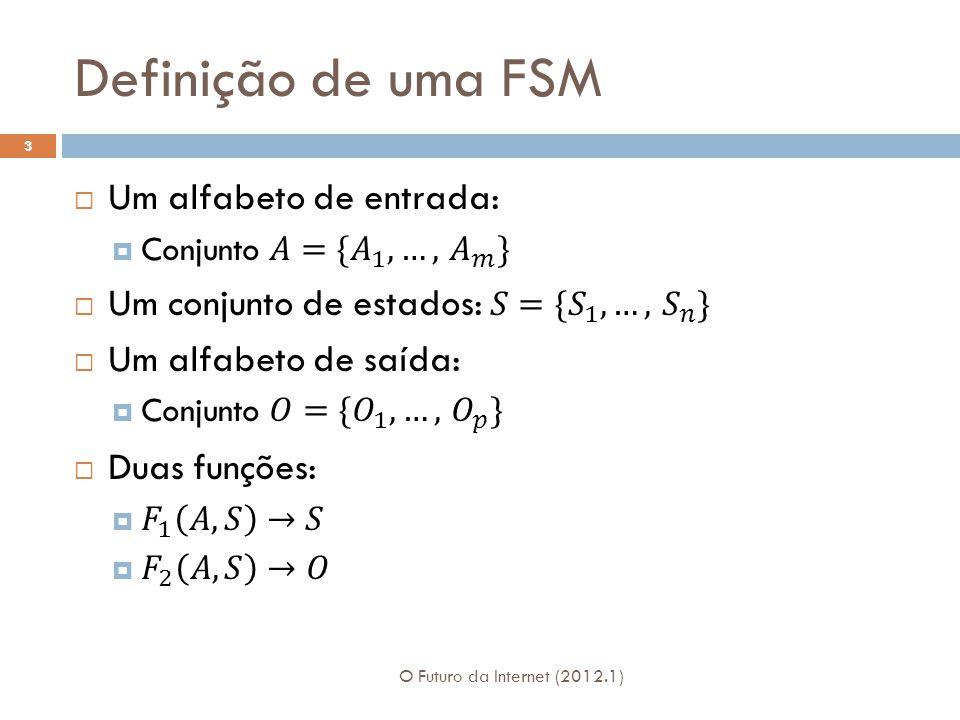 Definição de uma FSM Um alfabeto de entrada: