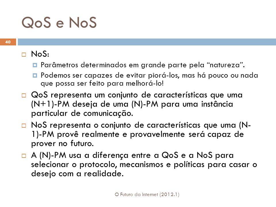 QoS e NoS NoS: Parâmetros determinados em grande parte pela natureza .