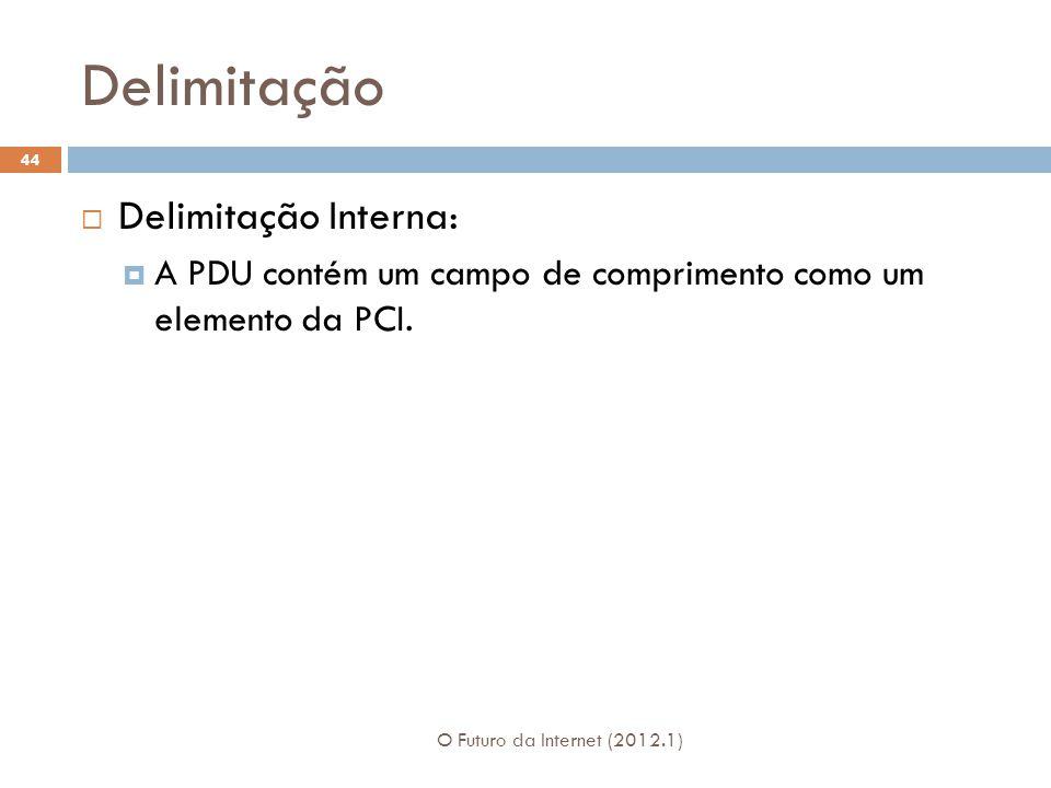 Delimitação Delimitação Interna: