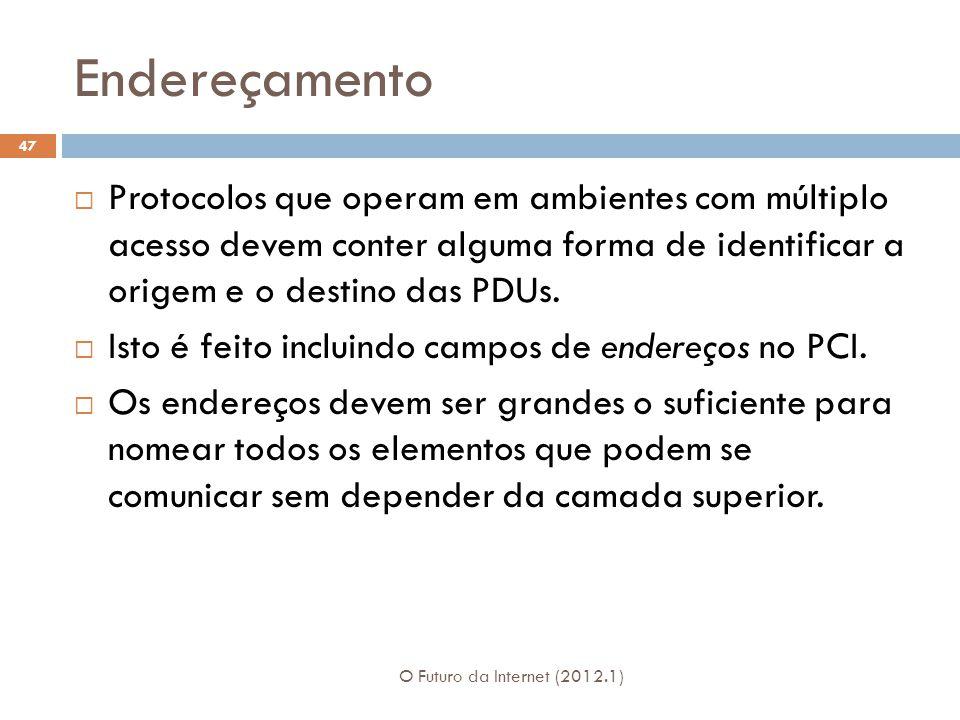 Endereçamento Protocolos que operam em ambientes com múltiplo acesso devem conter alguma forma de identificar a origem e o destino das PDUs.