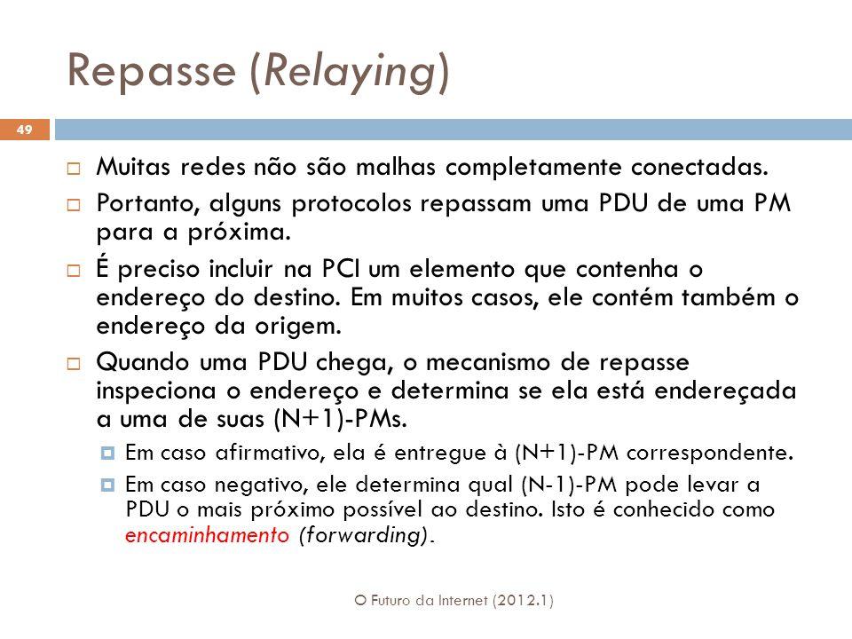 Repasse (Relaying) Muitas redes não são malhas completamente conectadas. Portanto, alguns protocolos repassam uma PDU de uma PM para a próxima.