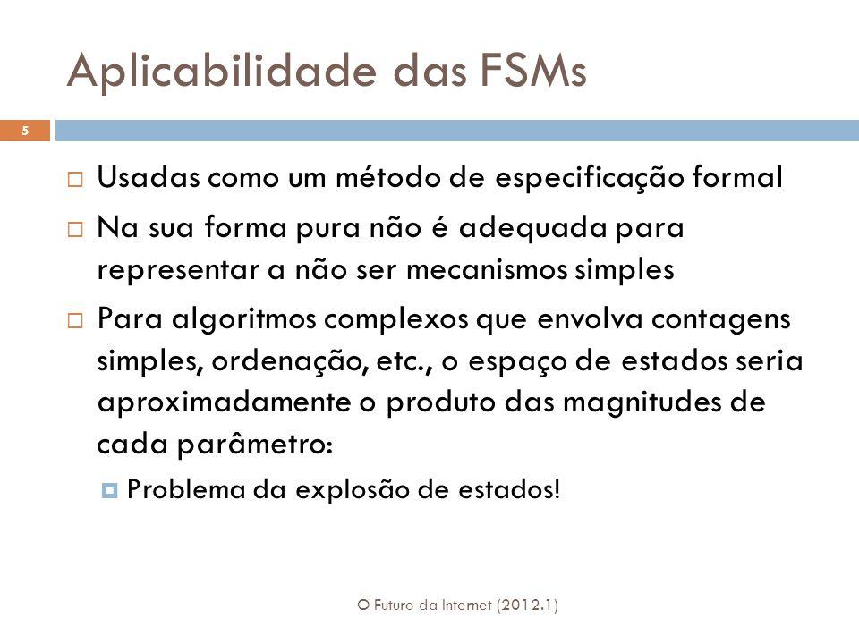 Aplicabilidade das FSMs