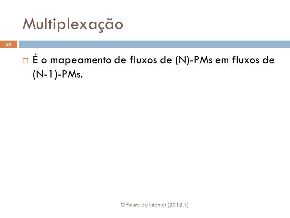 Multiplexação É o mapeamento de fluxos de (N)-PMs em fluxos de (N-1)-PMs.
