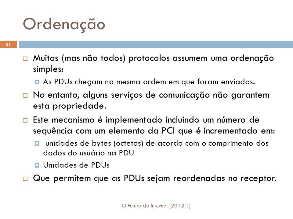 Ordenação Muitos (mas não todos) protocolos assumem uma ordenação simples: As PDUs chegam na mesma ordem em que foram enviadas.