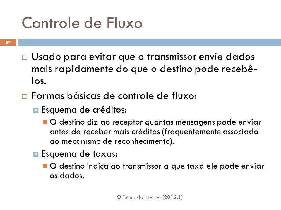 Controle de Fluxo Usado para evitar que o transmissor envie dados mais rapidamente do que o destino pode recebê- los.