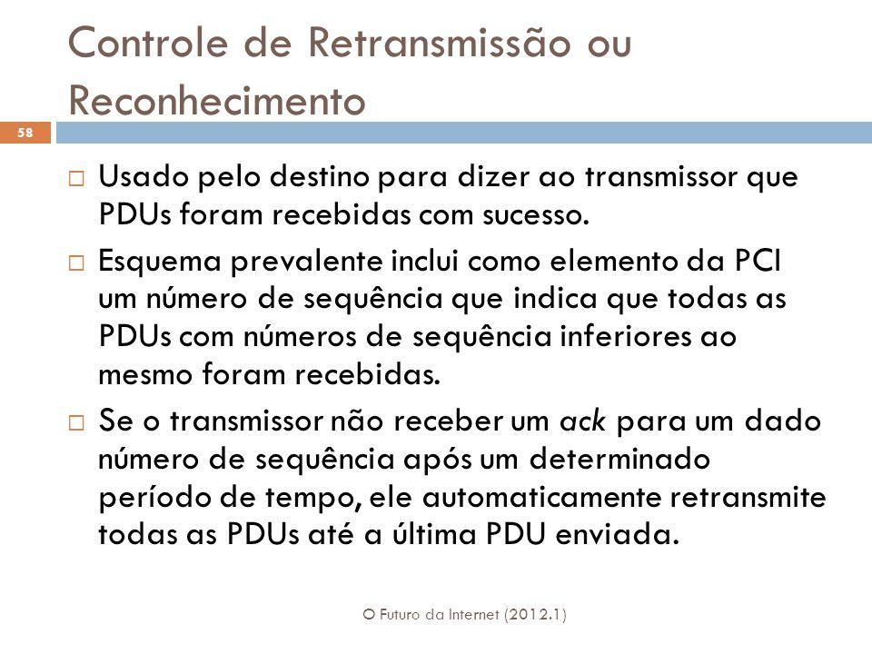 Controle de Retransmissão ou Reconhecimento