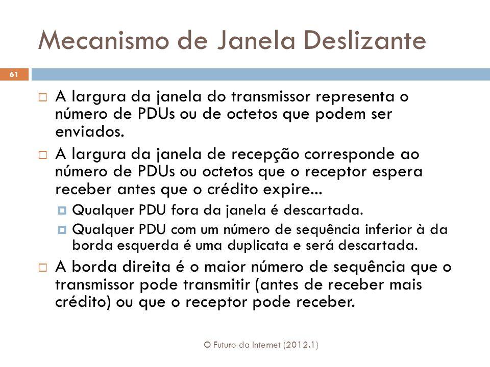 Mecanismo de Janela Deslizante