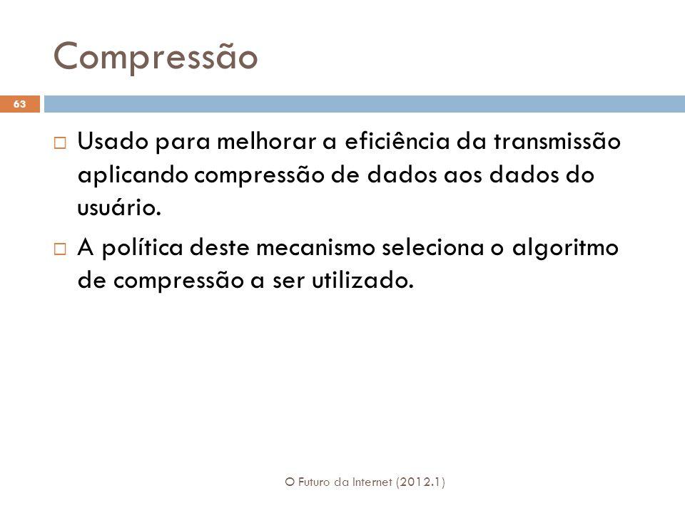 Compressão Usado para melhorar a eficiência da transmissão aplicando compressão de dados aos dados do usuário.