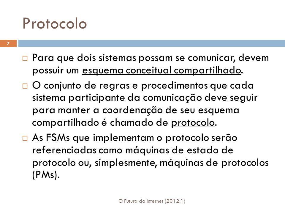 Protocolo Para que dois sistemas possam se comunicar, devem possuir um esquema conceitual compartilhado.