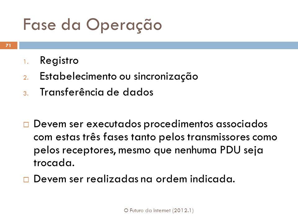 Fase da Operação Registro Estabelecimento ou sincronização