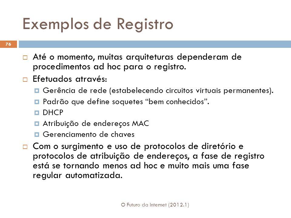 Exemplos de Registro Até o momento, muitas arquiteturas dependeram de procedimentos ad hoc para o registro.