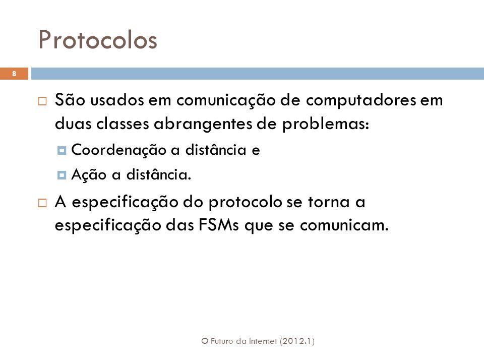 Protocolos São usados em comunicação de computadores em duas classes abrangentes de problemas: Coordenação a distância e.