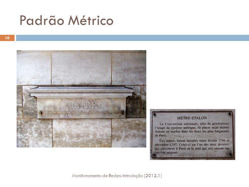 Padrão Métrico Monitoramento de Redes: Introdução (2012.1)