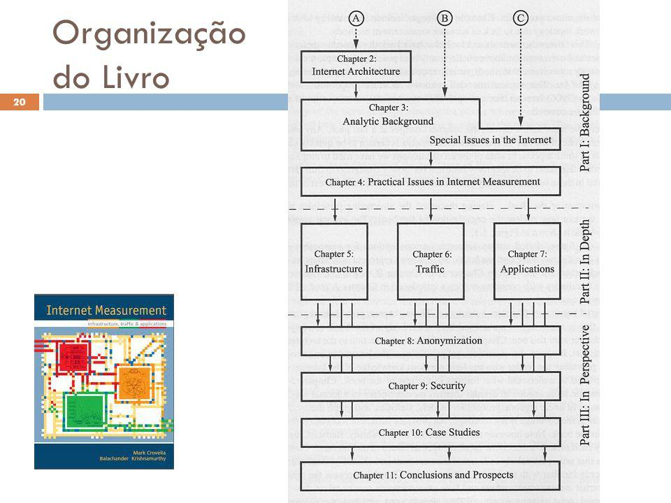 Organização do Livro