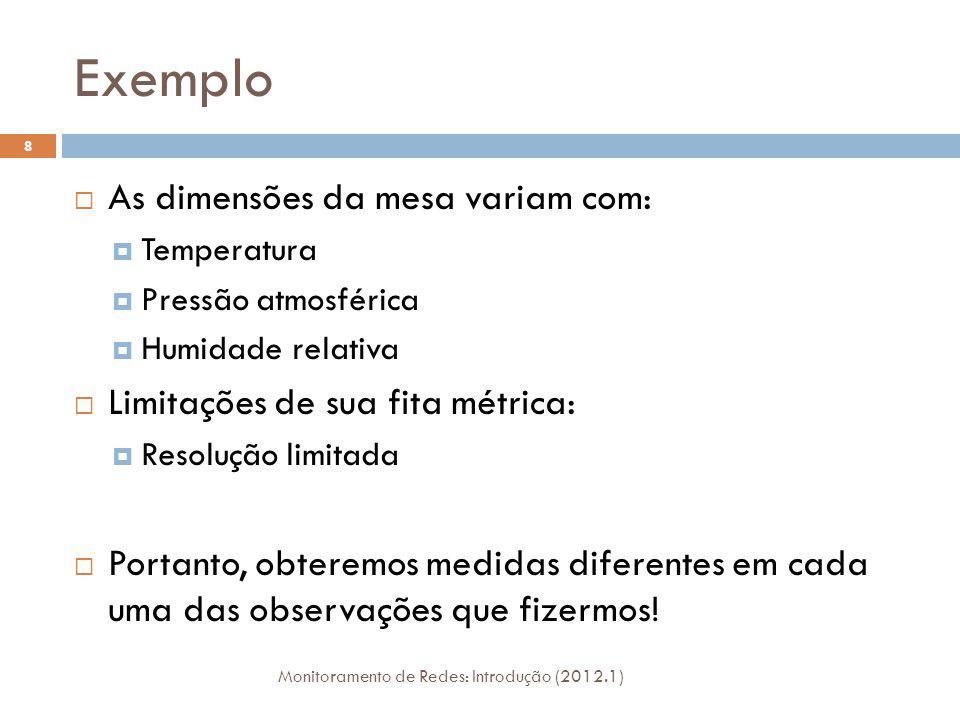 Exemplo As dimensões da mesa variam com: