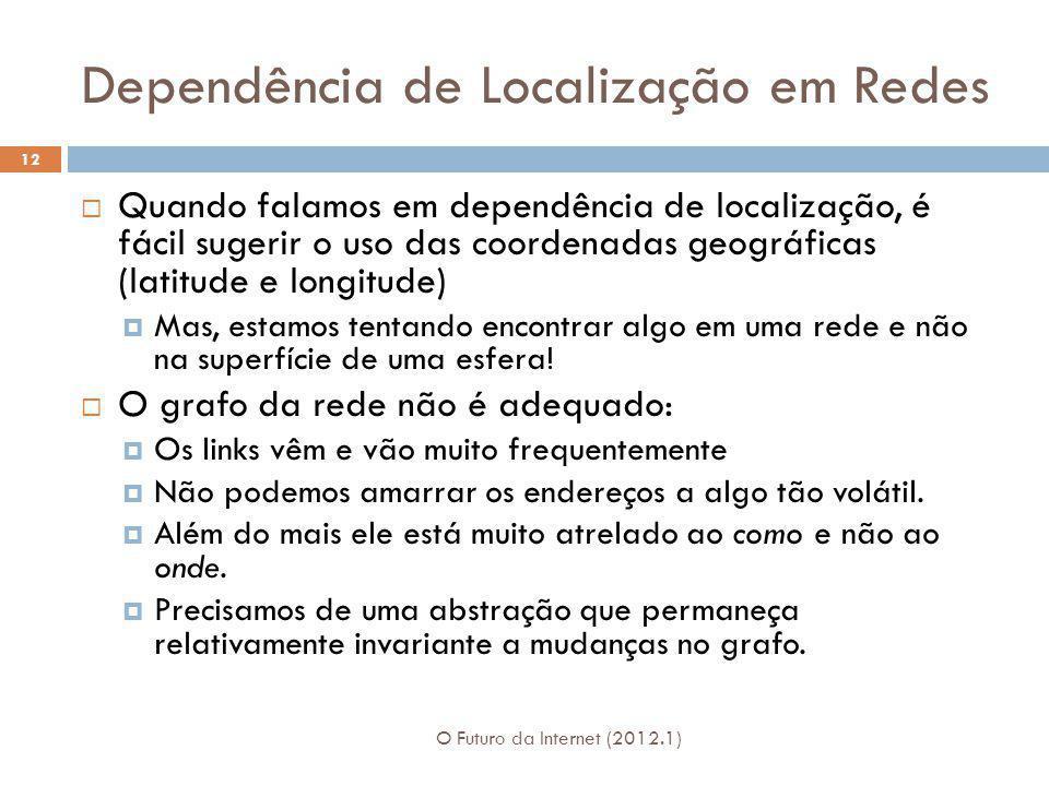 Dependência de Localização em Redes