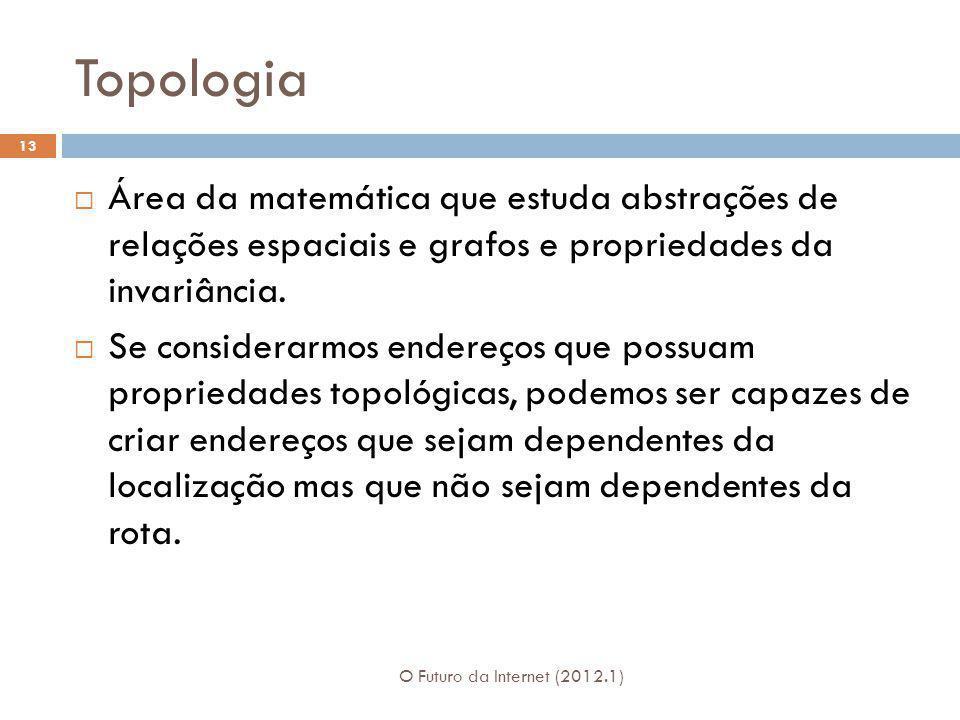Topologia Área da matemática que estuda abstrações de relações espaciais e grafos e propriedades da invariância.