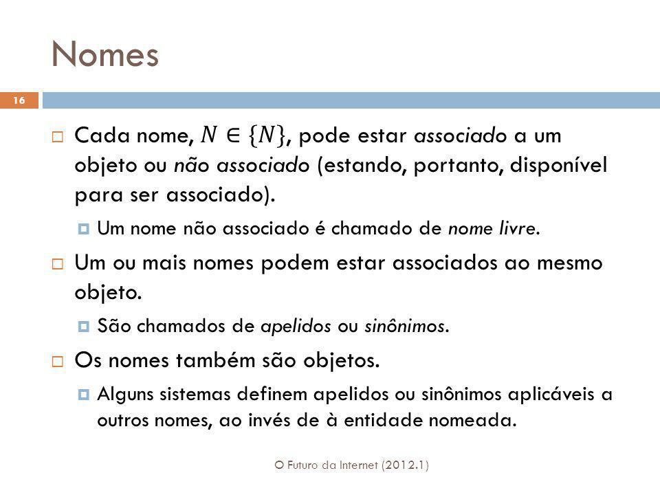 Nomes Cada nome, 𝑁∈{𝑁}, pode estar associado a um objeto ou não associado (estando, portanto, disponível para ser associado).
