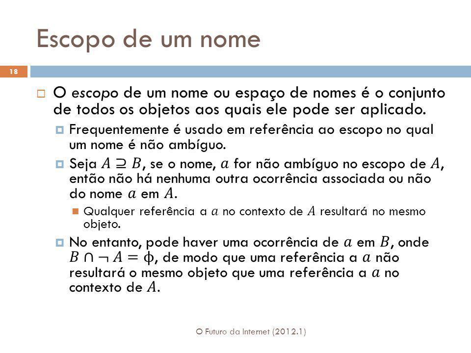 Escopo de um nome O escopo de um nome ou espaço de nomes é o conjunto de todos os objetos aos quais ele pode ser aplicado.