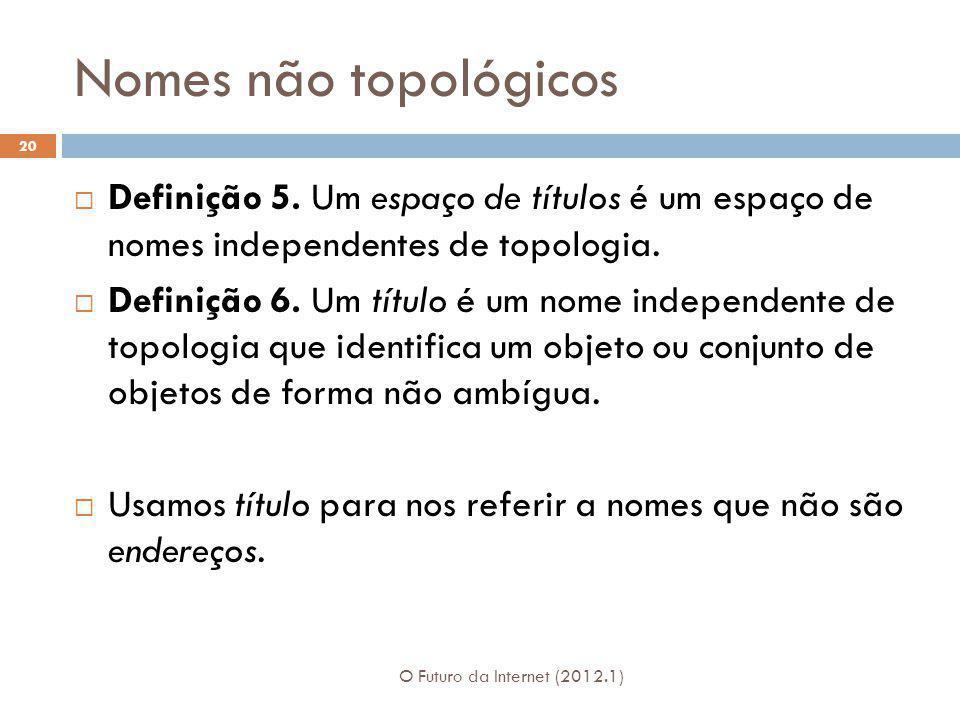 Nomes não topológicos Definição 5. Um espaço de títulos é um espaço de nomes independentes de topologia.