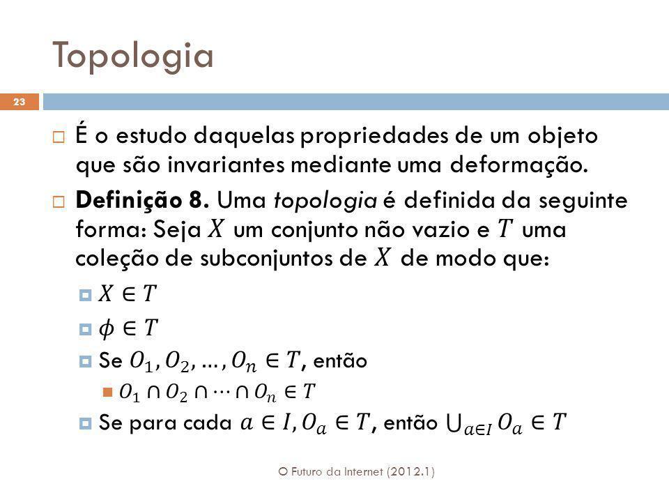 Topologia É o estudo daquelas propriedades de um objeto que são invariantes mediante uma deformação.