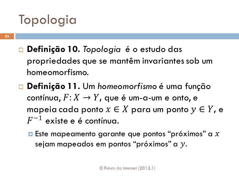 Topologia Definição 10. Topologia é o estudo das propriedades que se mantêm invariantes sob um homeomorfismo.