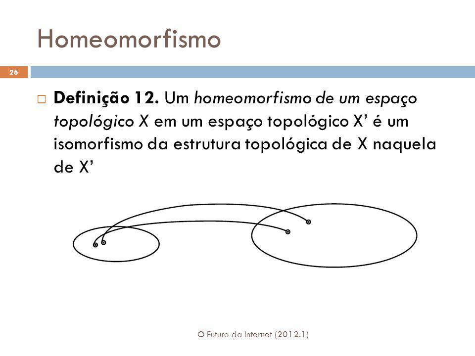 Homeomorfismo