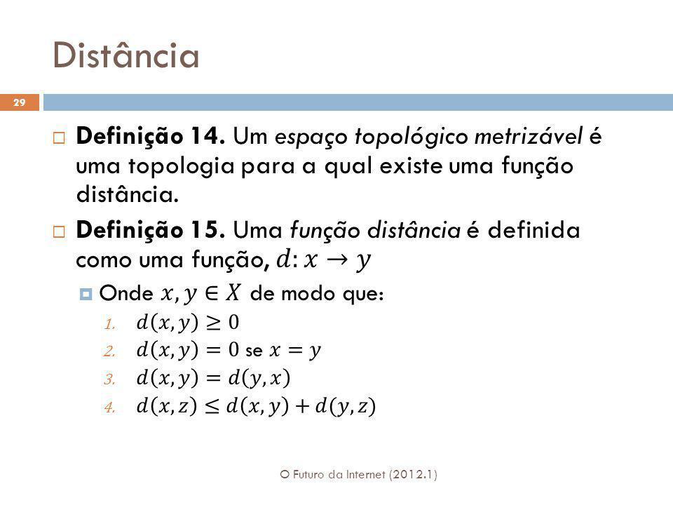 Distância Definição 14. Um espaço topológico metrizável é uma topologia para a qual existe uma função distância.