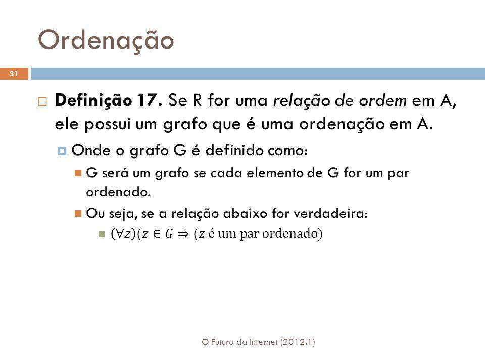 Ordenação Definição 17. Se R for uma relação de ordem em A, ele possui um grafo que é uma ordenação em A.