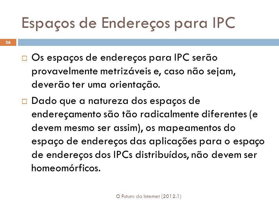 Espaços de Endereços para IPC