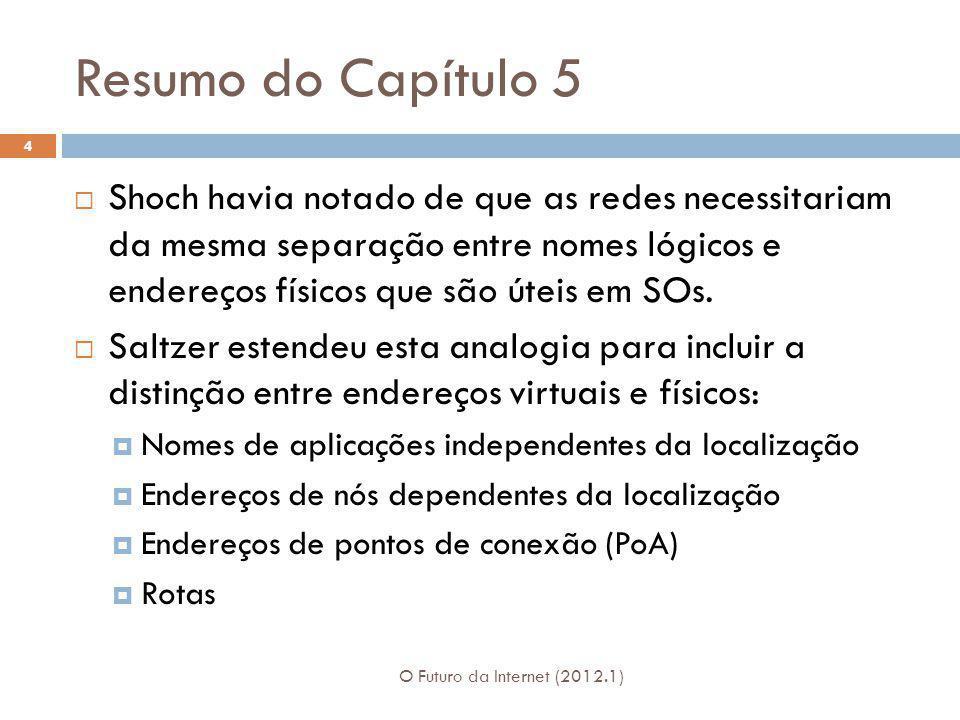 Resumo do Capítulo 5