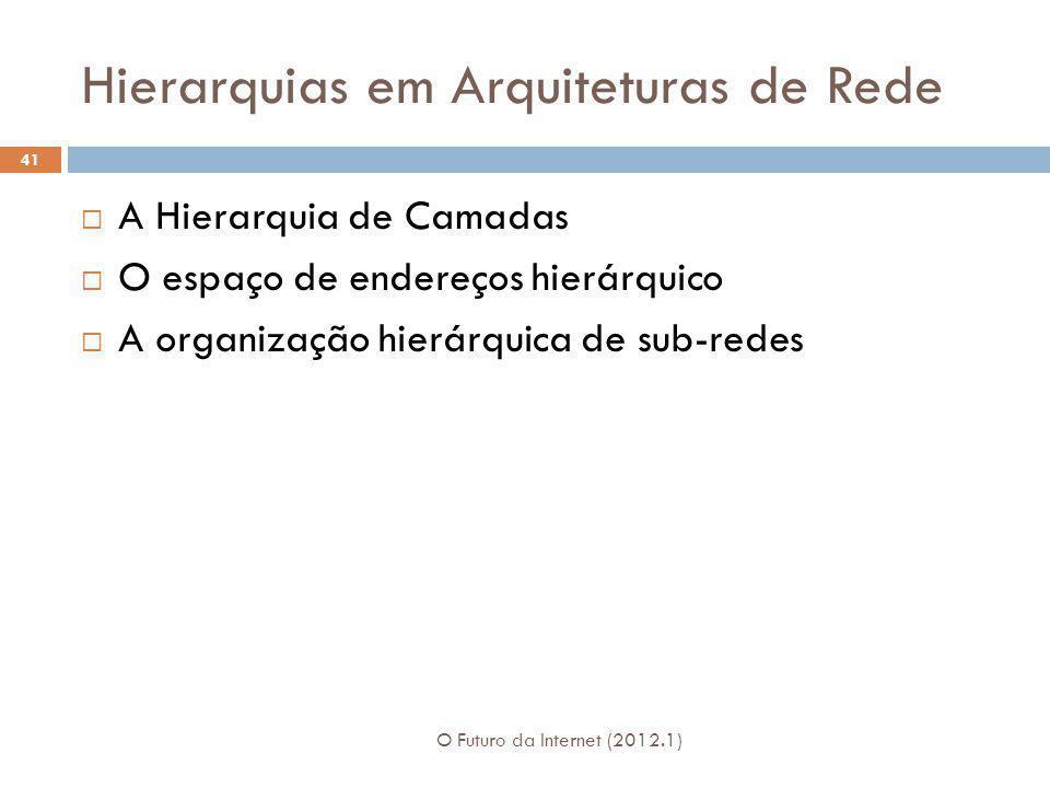 Hierarquias em Arquiteturas de Rede