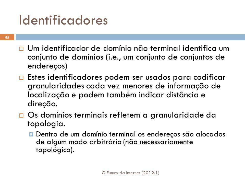 Identificadores Um identificador de domínio não terminal identifica um conjunto de domínios (i.e., um conjunto de conjuntos de endereços)