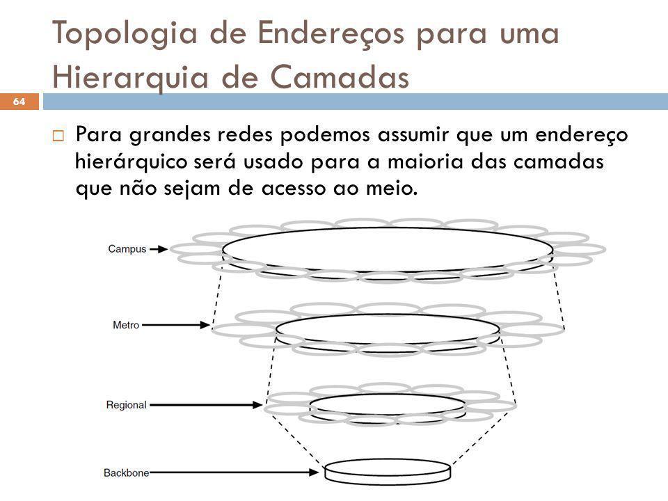 Topologia de Endereços para uma Hierarquia de Camadas